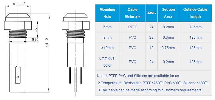 FL1P-10NJ-2 Outline & installation size