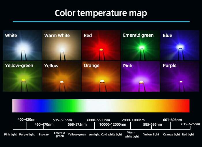 Colour temperature maps