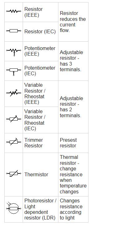 Resistor in LED Indicator Light