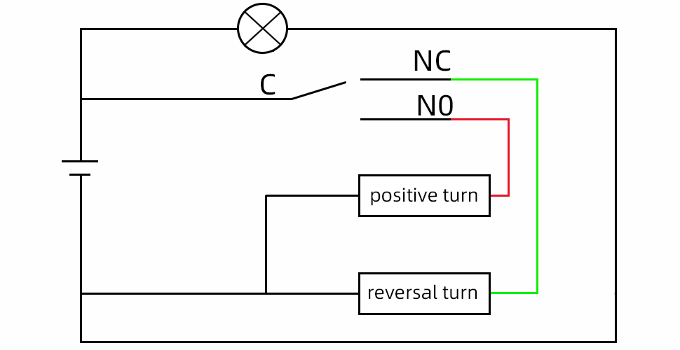 The wiring of the combined function