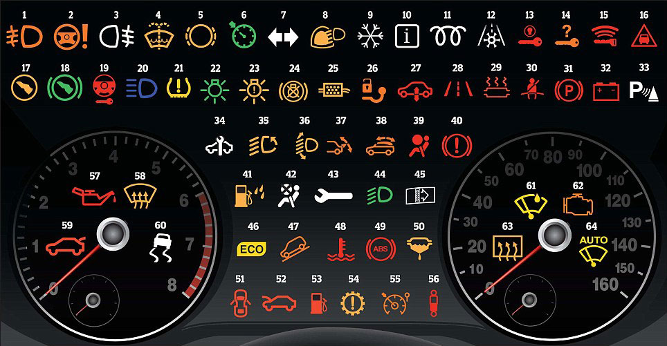 Dashboard Indicator light